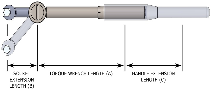 What is a Click Torque Wrench